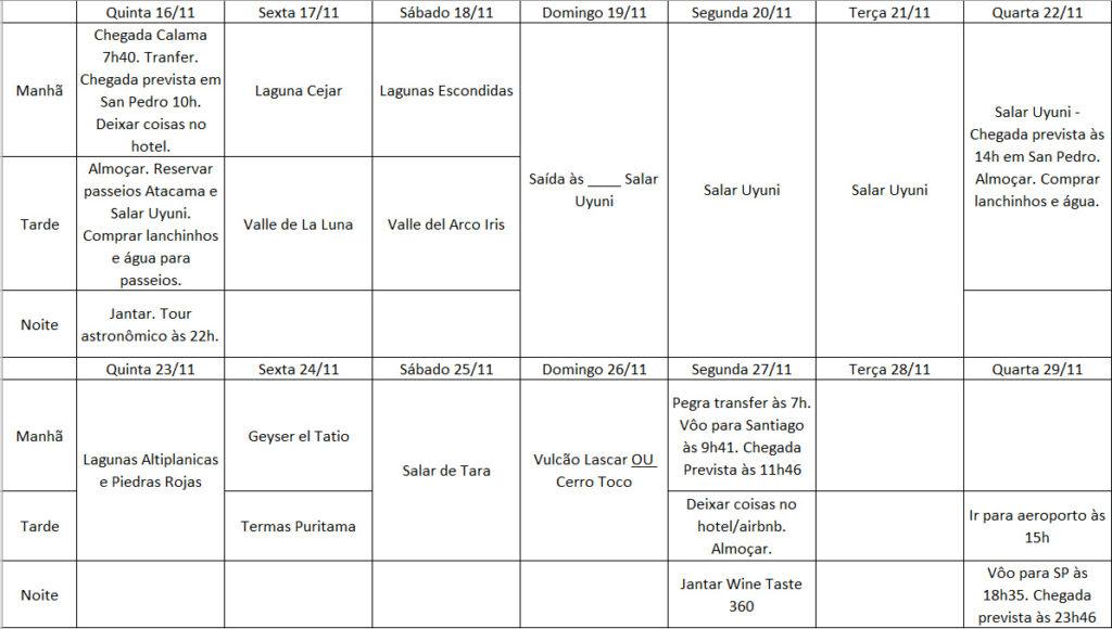Rascunho roteiro de 7 dias pelo Atacama, 4 dias na Bolívia e 3 dias em Santiago